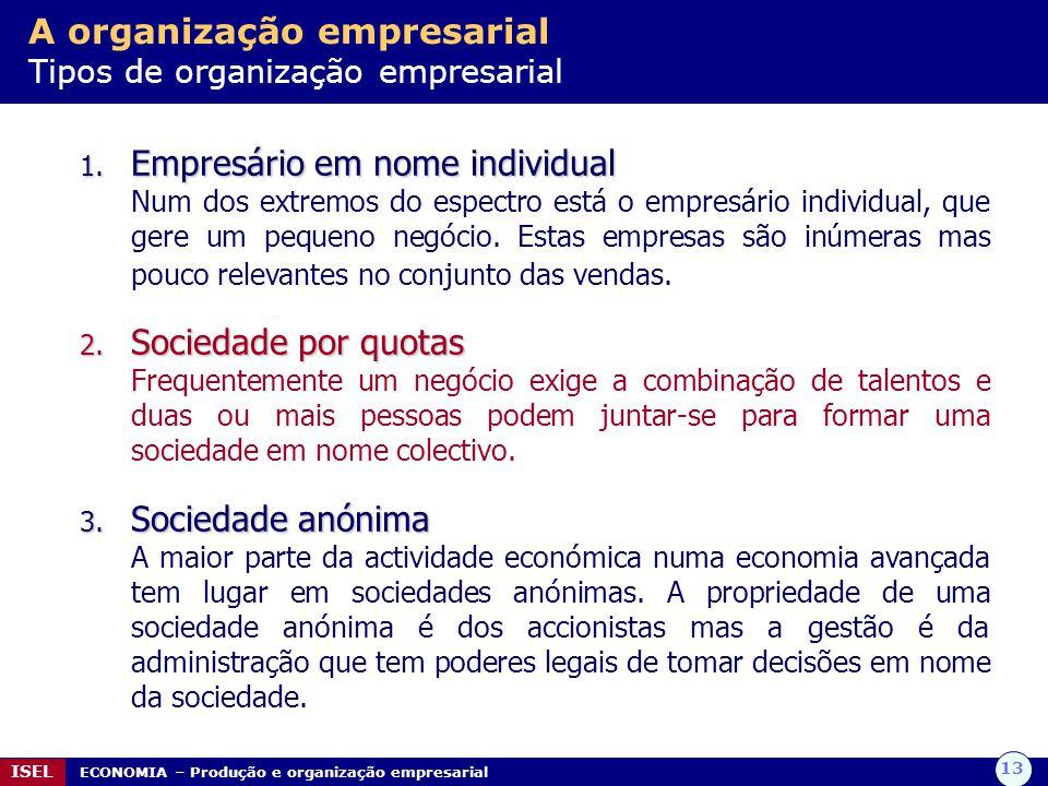 A organização empresarial Tipos de organização empresarial