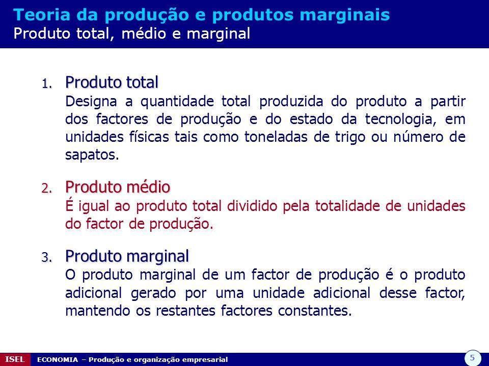 Teoria da produção e produtos marginais Produto total, médio e marginal