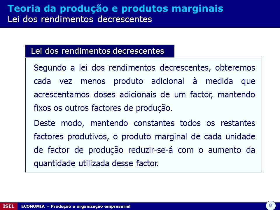 Teoria da produção e produtos marginais Lei dos rendimentos decrescentes