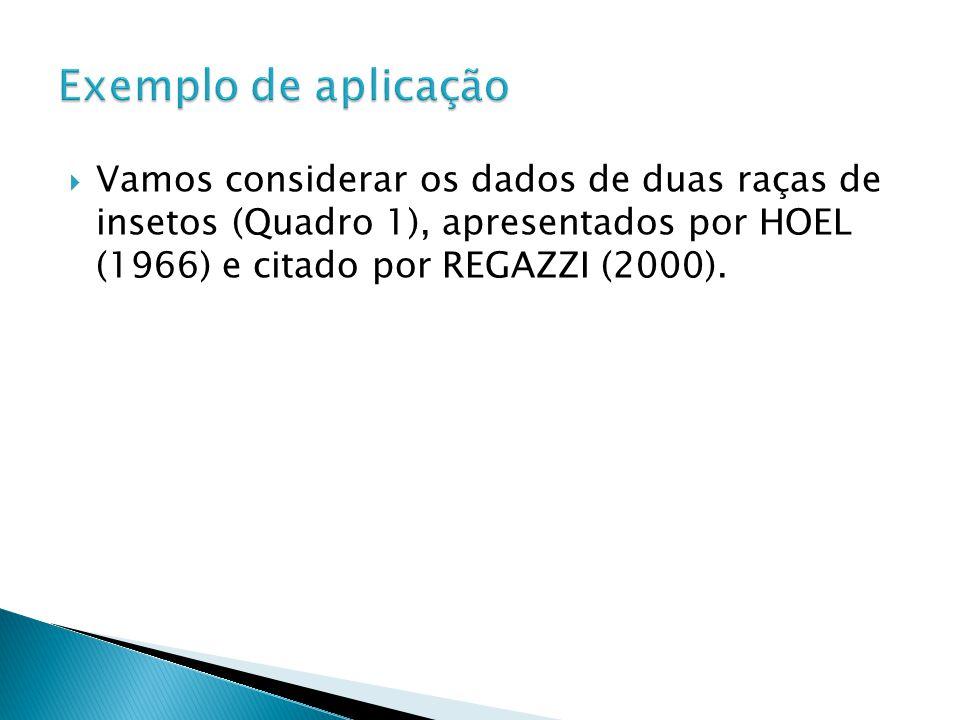 Exemplo de aplicação Vamos considerar os dados de duas raças de insetos (Quadro 1), apresentados por HOEL (1966) e citado por REGAZZI (2000).