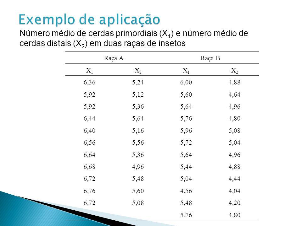 Exemplo de aplicação Número médio de cerdas primordiais (X1) e número médio de. cerdas distais (X2) em duas raças de insetos.