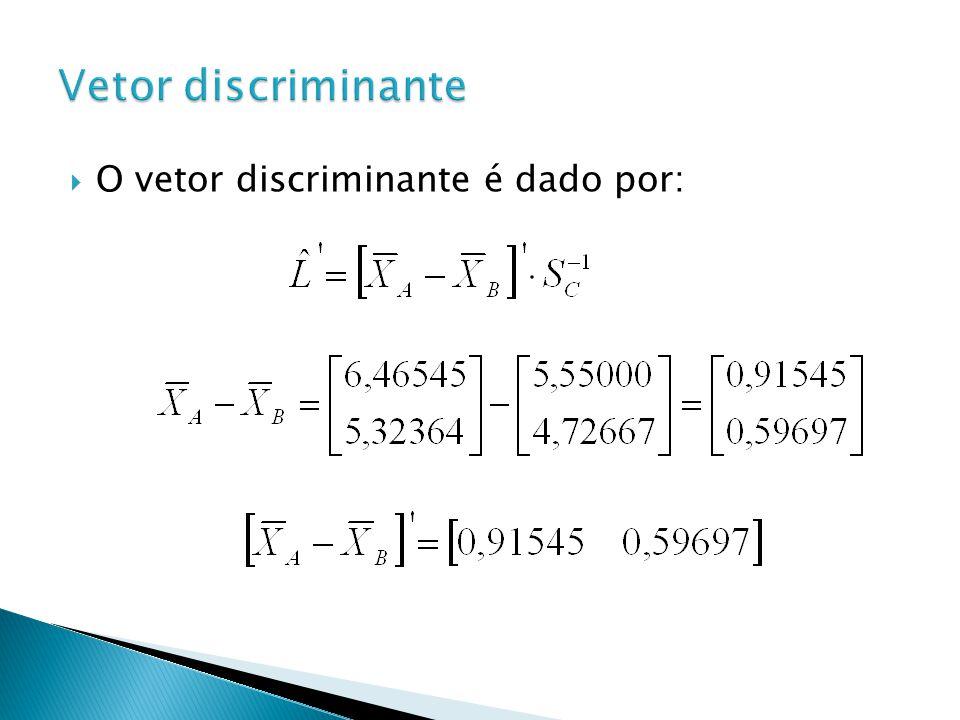 Vetor discriminante O vetor discriminante é dado por: