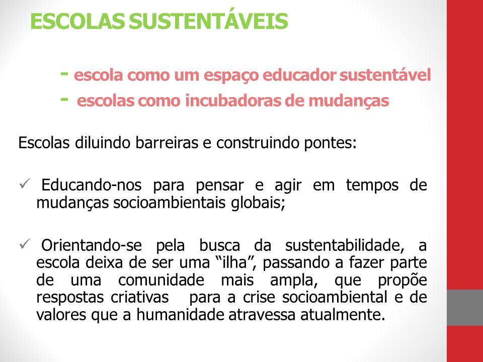 ESCOLAS SUSTENTÁVEIS - escola como um espaço educador sustentável - escolas como incubadoras de mudanças