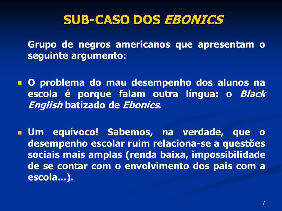 SUB-CASO DOS EBONICS Grupo de negros americanos que apresentam o seguinte argumento: