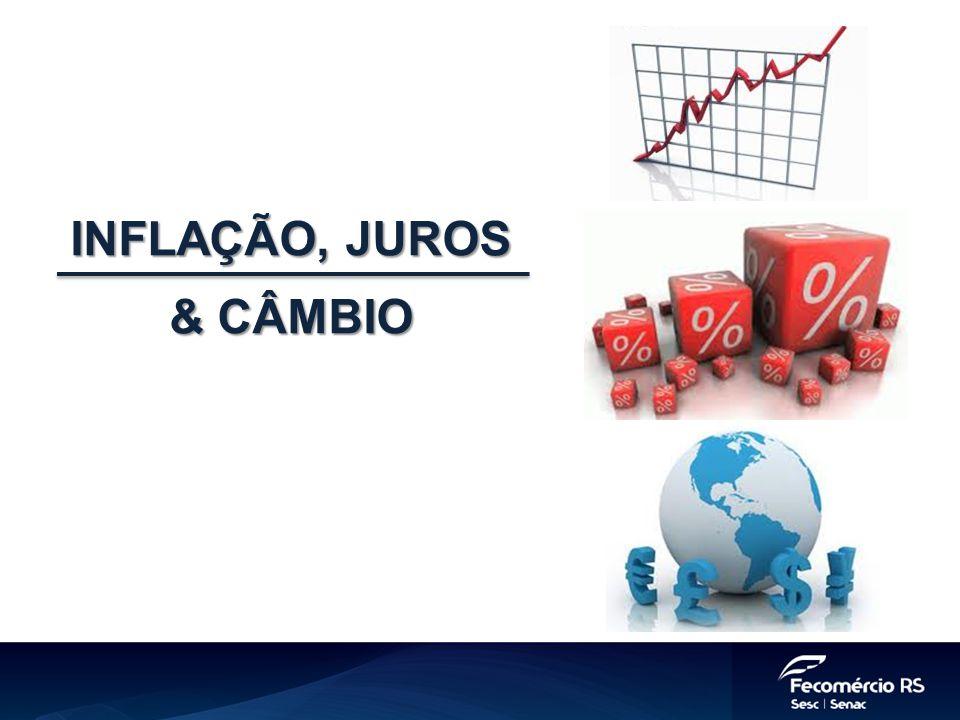INFLAÇÃO, JUROS & CÂMBIO