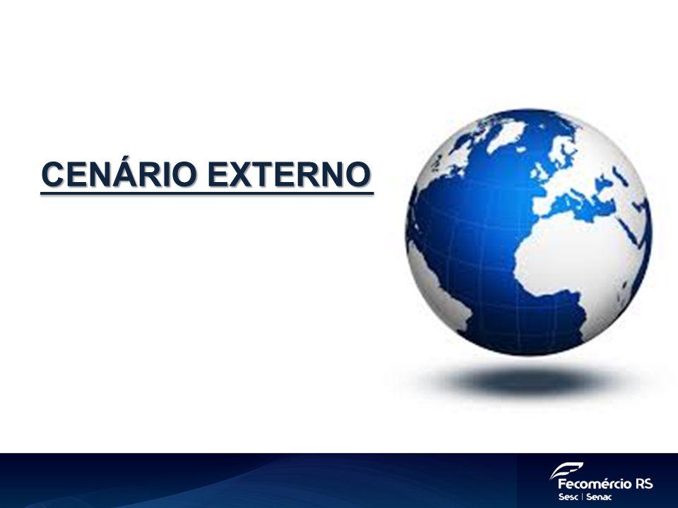 CENÁRIO EXTERNO
