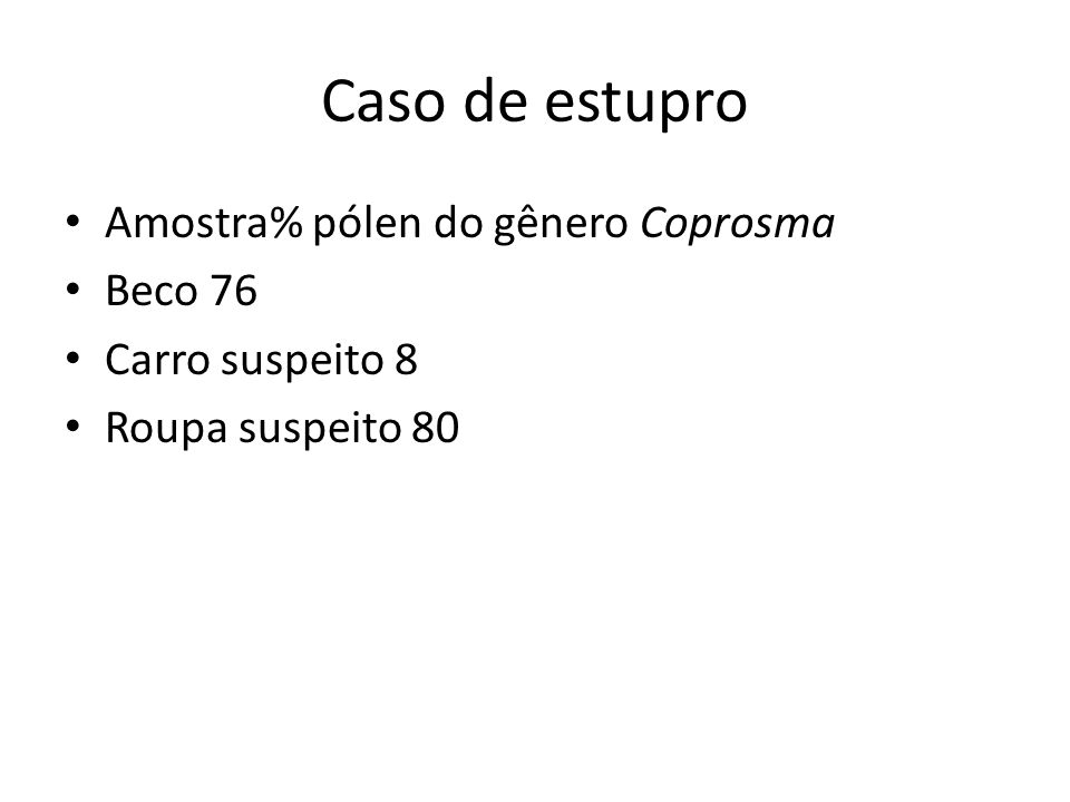 Caso de estupro Amostra% pólen do gênero Coprosma Beco 76