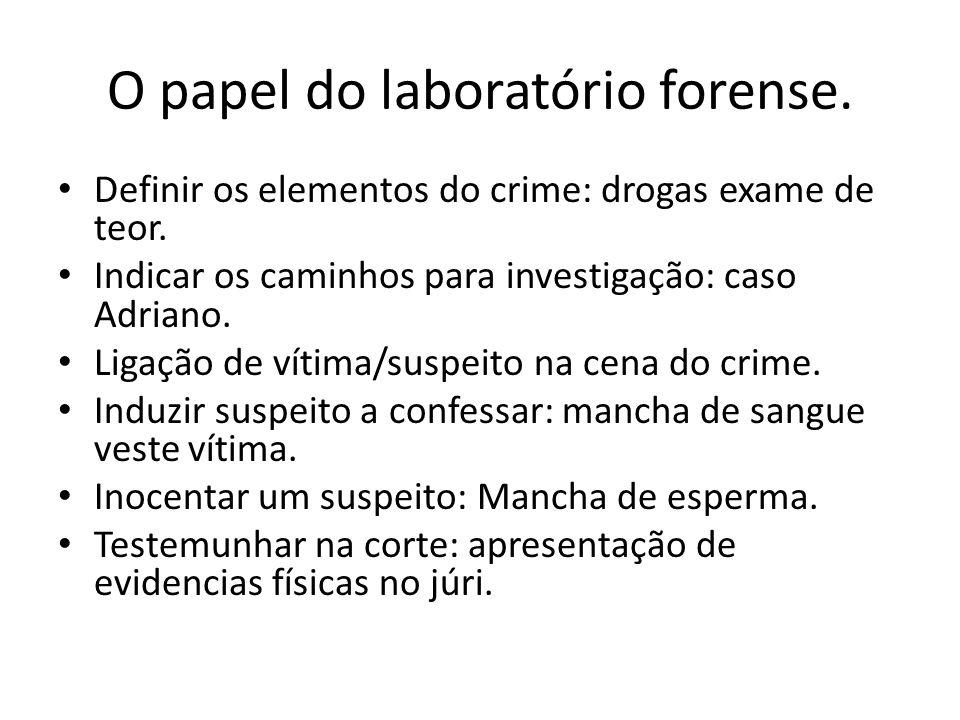 O papel do laboratório forense.