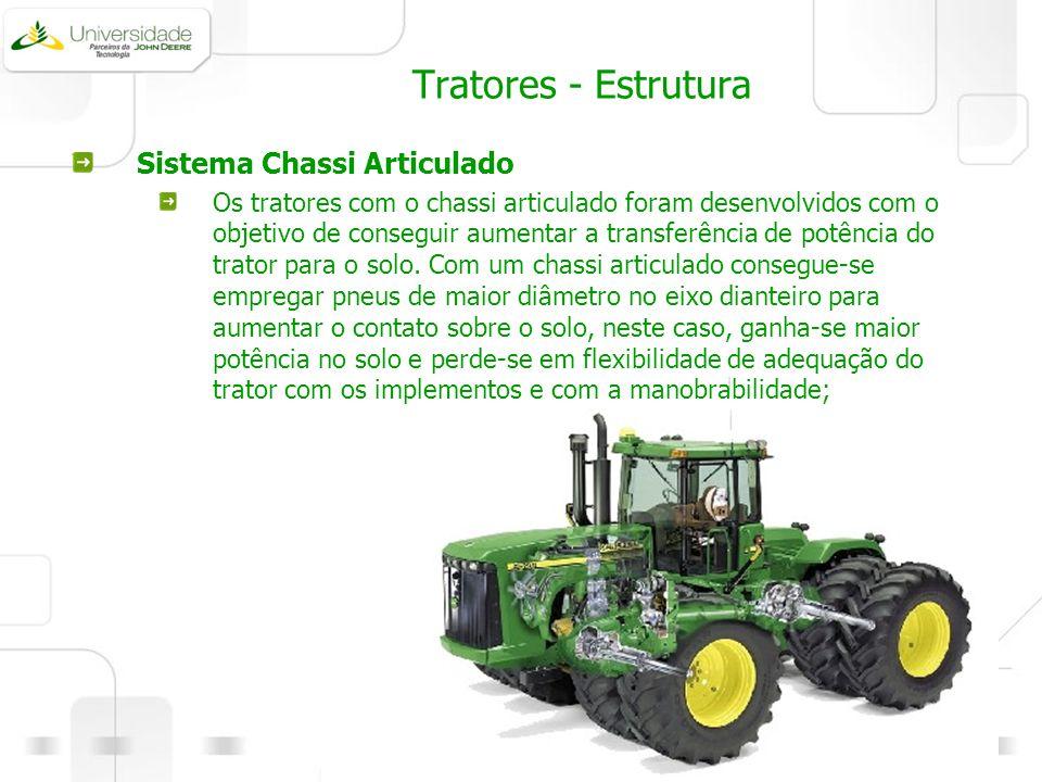 Tratores - Estrutura Sistema Chassi Articulado