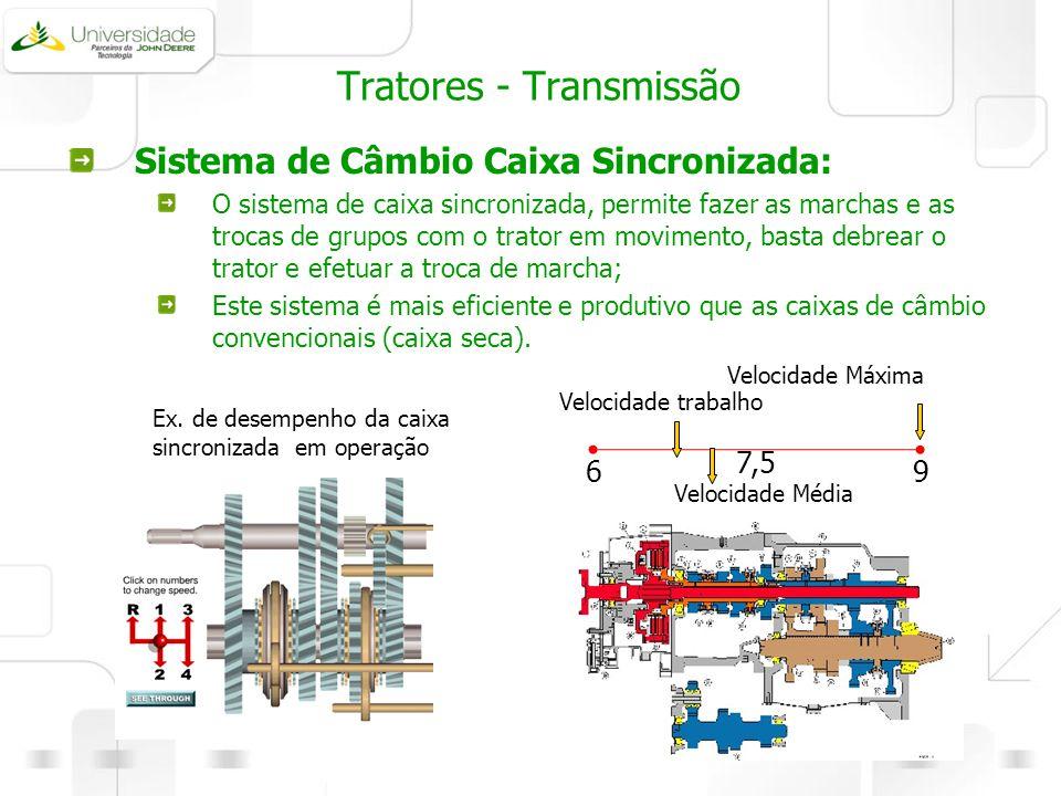 Tratores - Transmissão