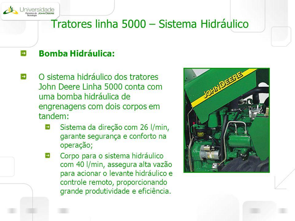 Tratores linha 5000 – Sistema Hidráulico