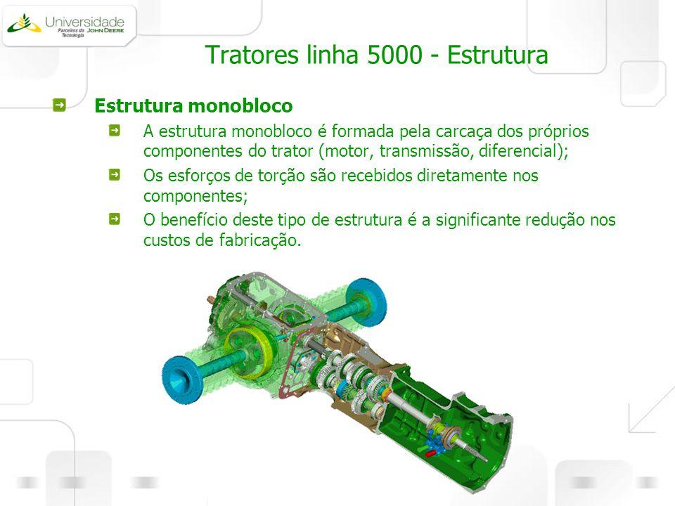 Tratores linha 5000 - Estrutura