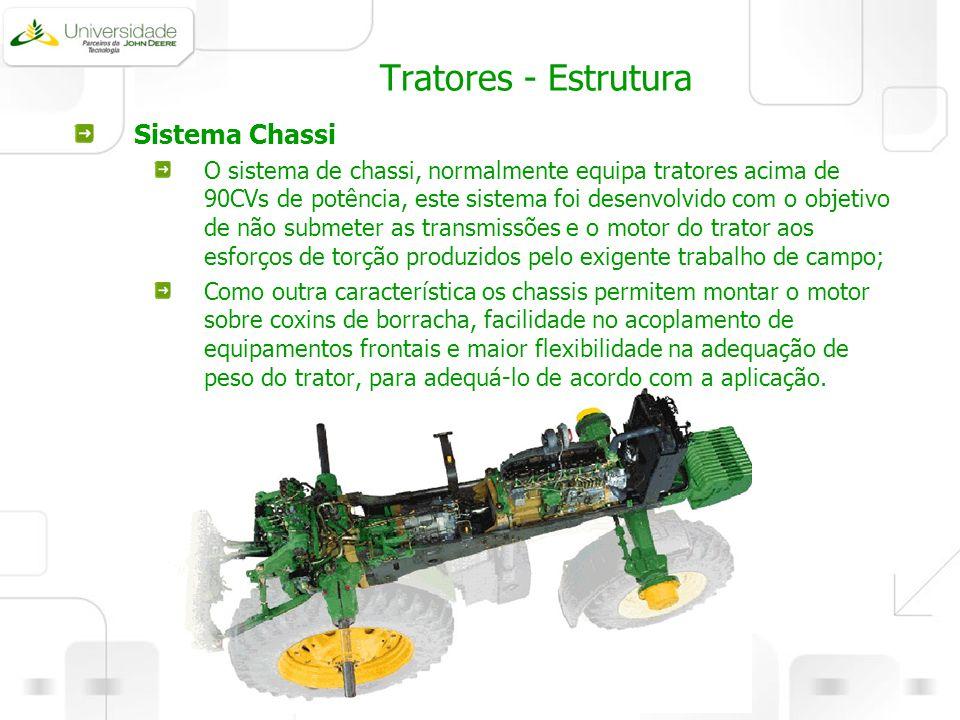 Tratores - Estrutura Sistema Chassi
