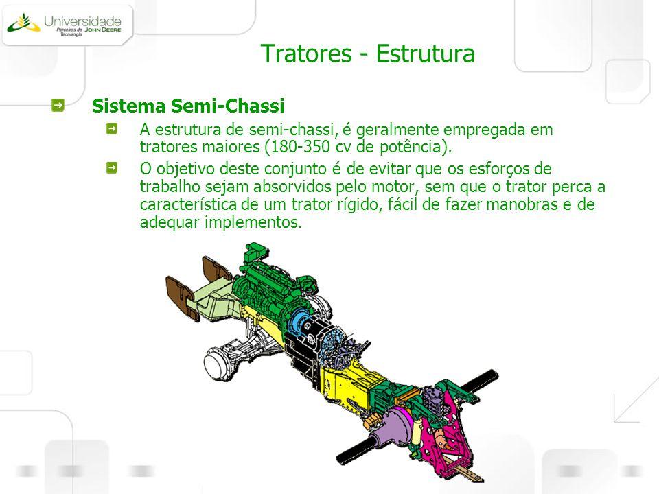Tratores - Estrutura Sistema Semi-Chassi