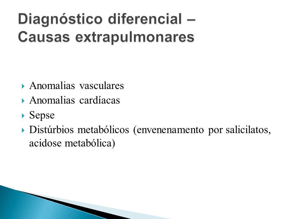 Diagnóstico diferencial – Causas extrapulmonares