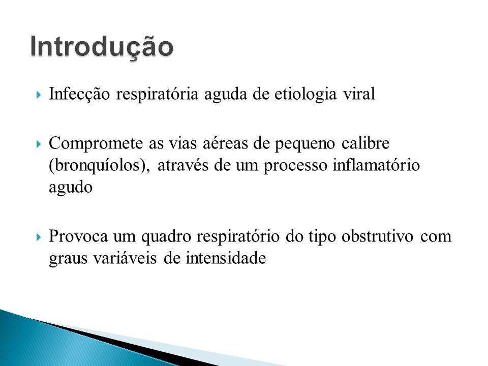 Introdução Infecção respiratória aguda de etiologia viral