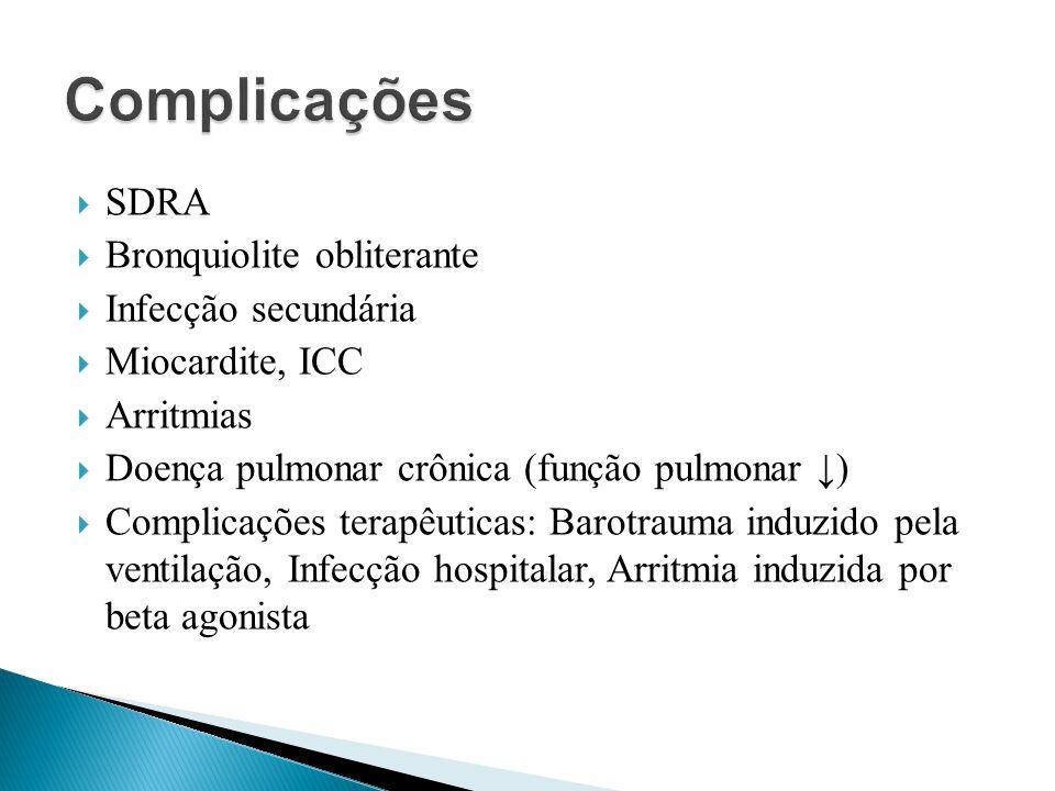 Complicações SDRA Bronquiolite obliterante Infecção secundária
