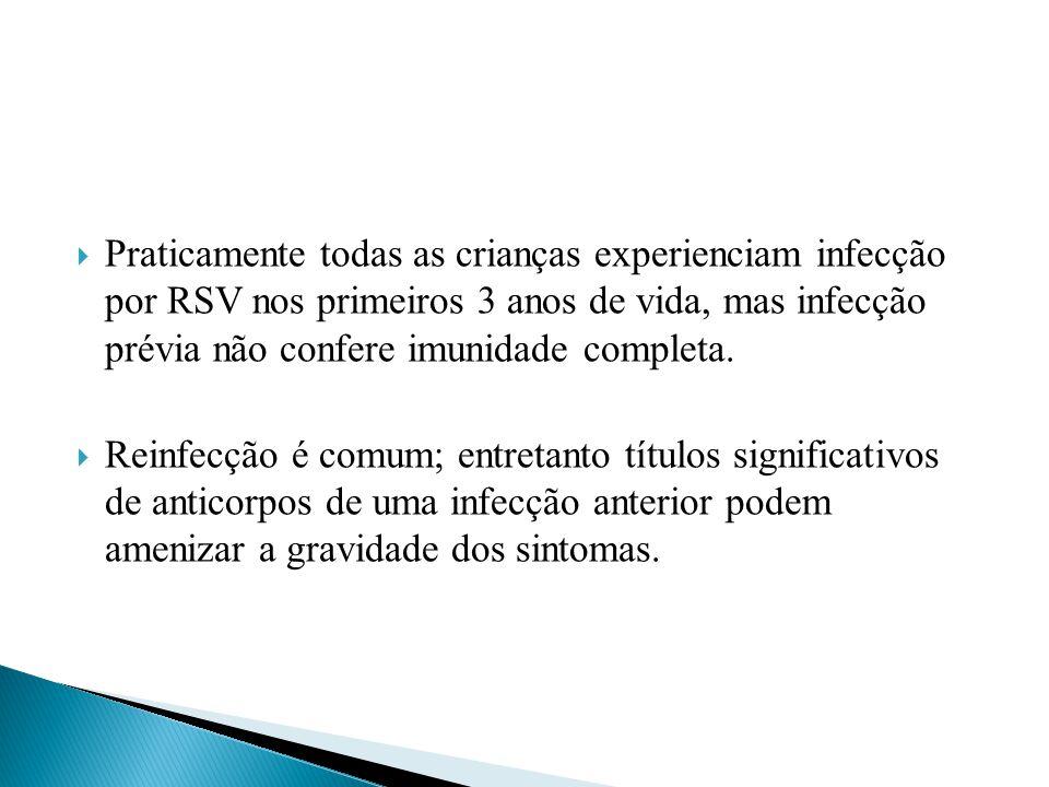 Praticamente todas as crianças experienciam infecção por RSV nos primeiros 3 anos de vida, mas infecção prévia não confere imunidade completa.