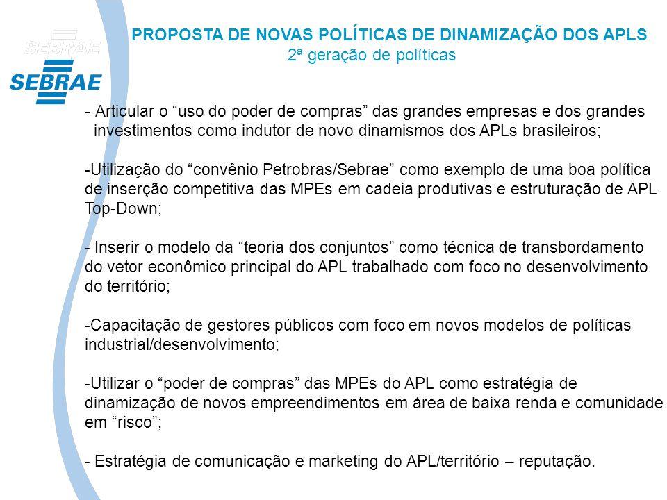 PROPOSTA DE NOVAS POLÍTICAS DE DINAMIZAÇÃO DOS APLS