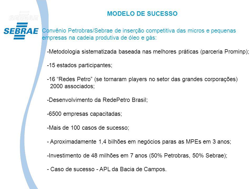 MODELO DE SUCESSO Convênio Petrobras/Sebrae de inserção competitiva das micros e pequenas empresas na cadeia produtiva de óleo e gás: