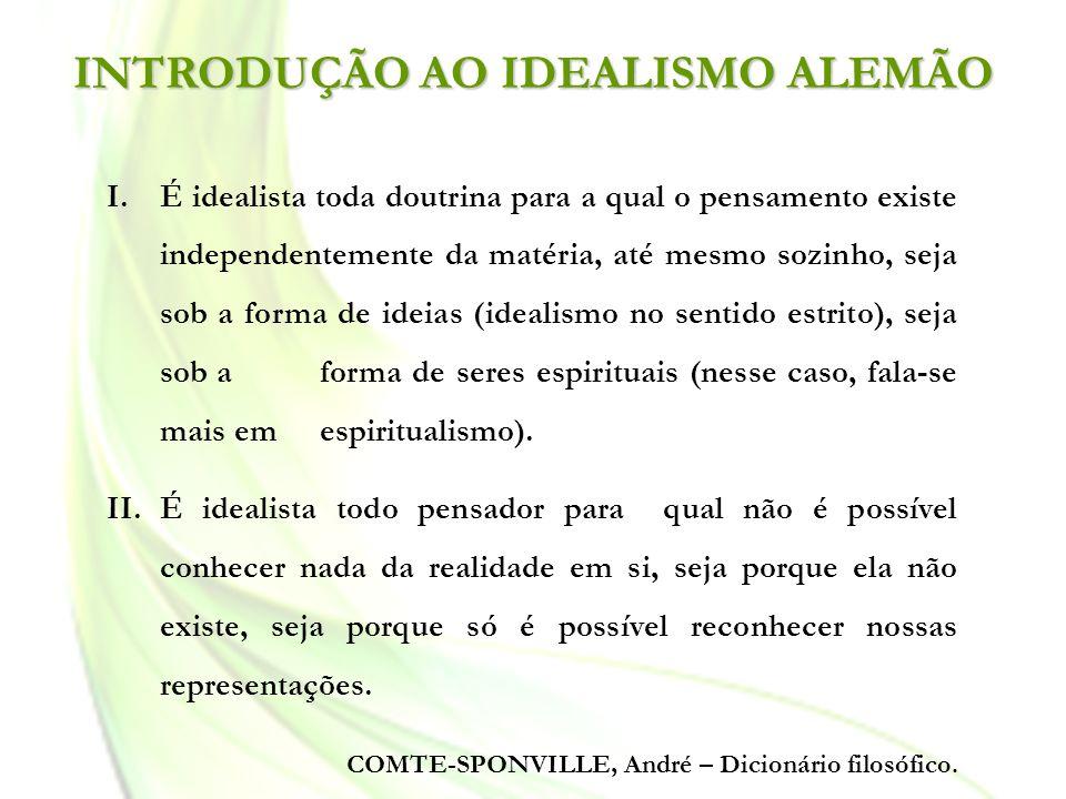 INTRODUÇÃO AO IDEALISMO ALEMÃO