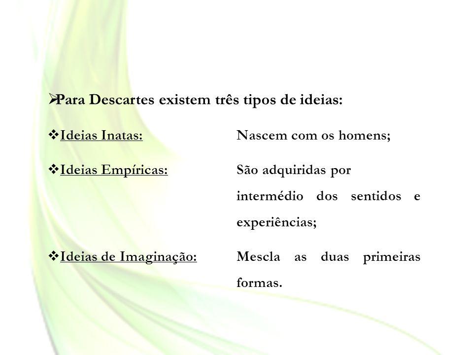 Para Descartes existem três tipos de ideias: