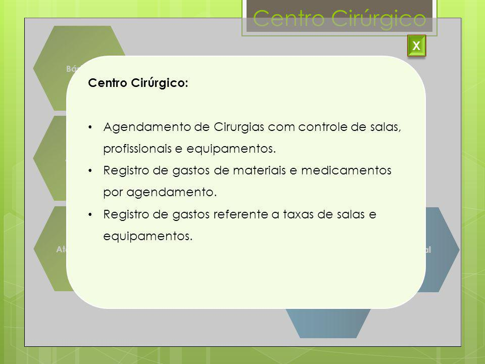 Centro Cirúrgico X Centro Cirúrgico: