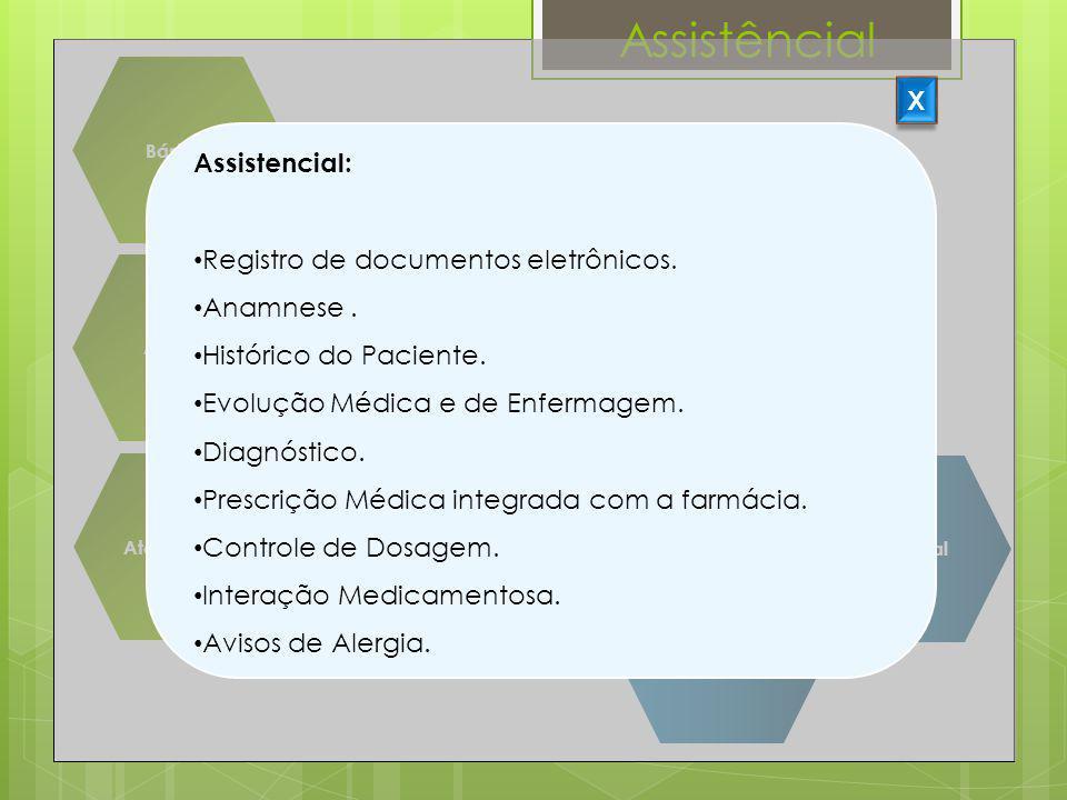Assistêncial X Assistencial: Registro de documentos eletrônicos.