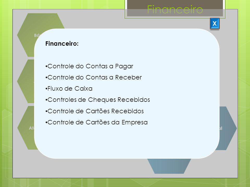 Financeiro X Financeiro: Controle do Contas a Pagar