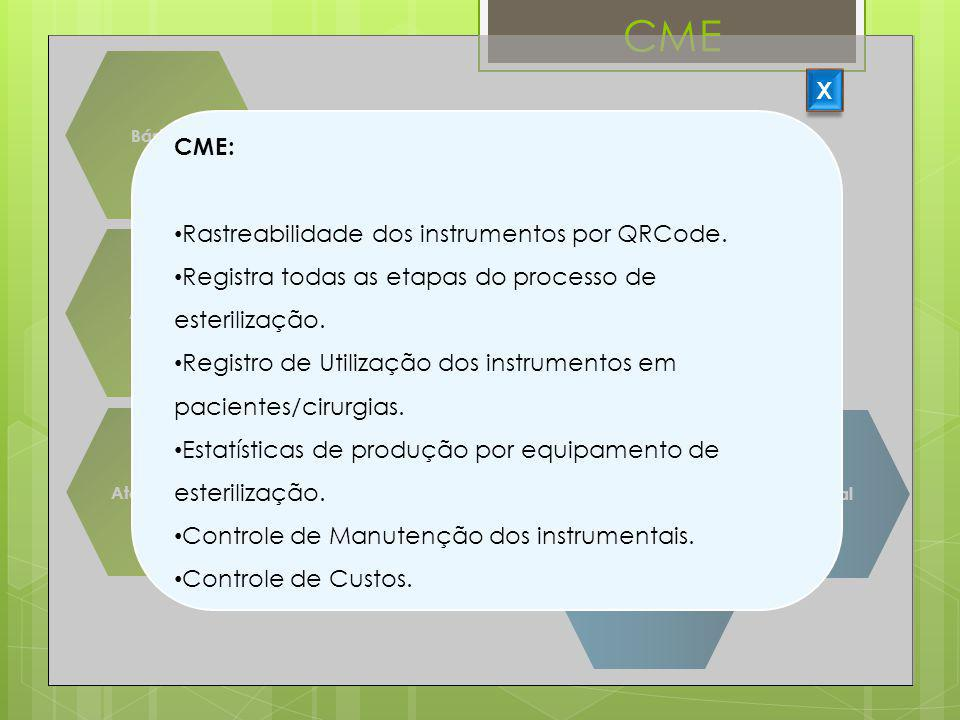 CME X CME: Rastreabilidade dos instrumentos por QRCode.