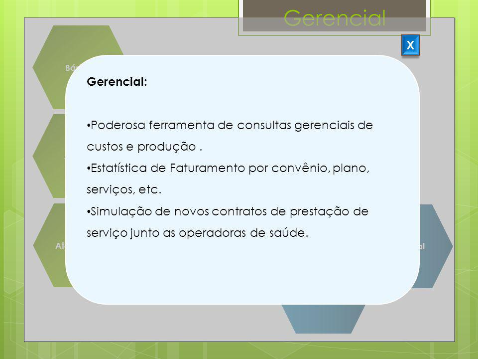 Gerencial X Gerencial: