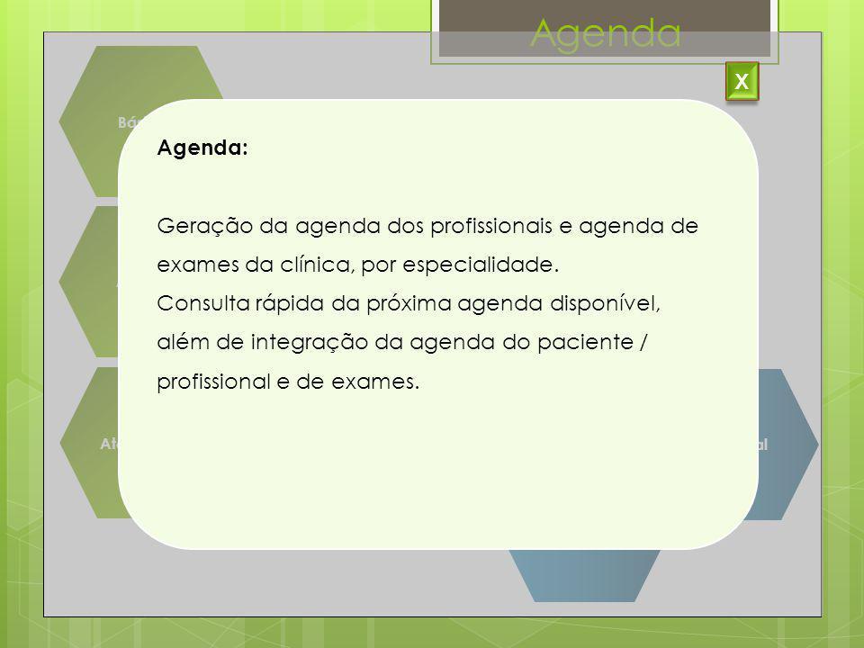 Agenda Básicos. X. Agenda: Geração da agenda dos profissionais e agenda de exames da clínica, por especialidade.