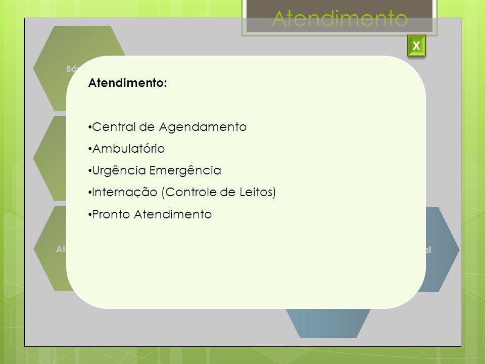 Atendimento X Atendimento: Central de Agendamento Ambulatório