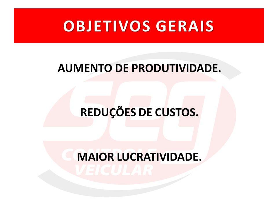 AUMENTO DE PRODUTIVIDADE.