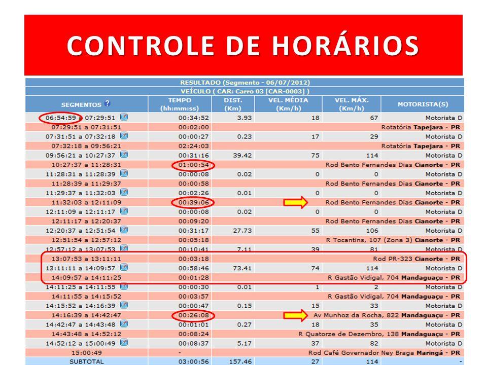 CONTROLE DE HORÁRIOS