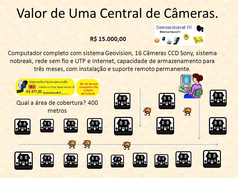 Valor de Uma Central de Câmeras.