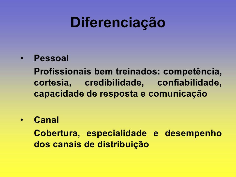 Diferenciação Pessoal
