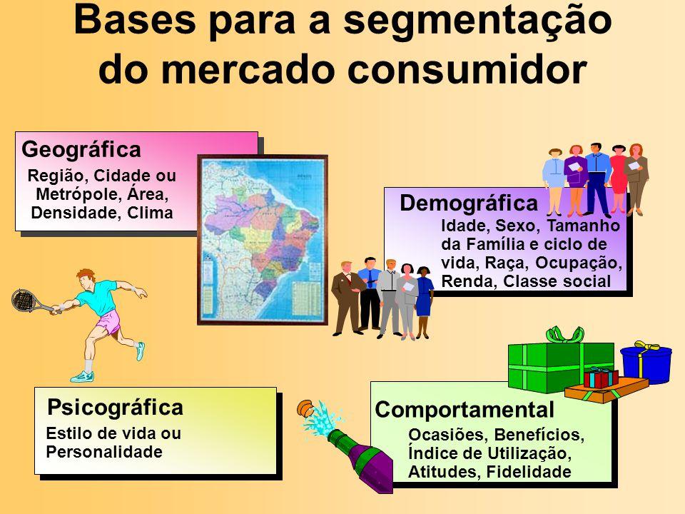 Bases para a segmentação do mercado consumidor