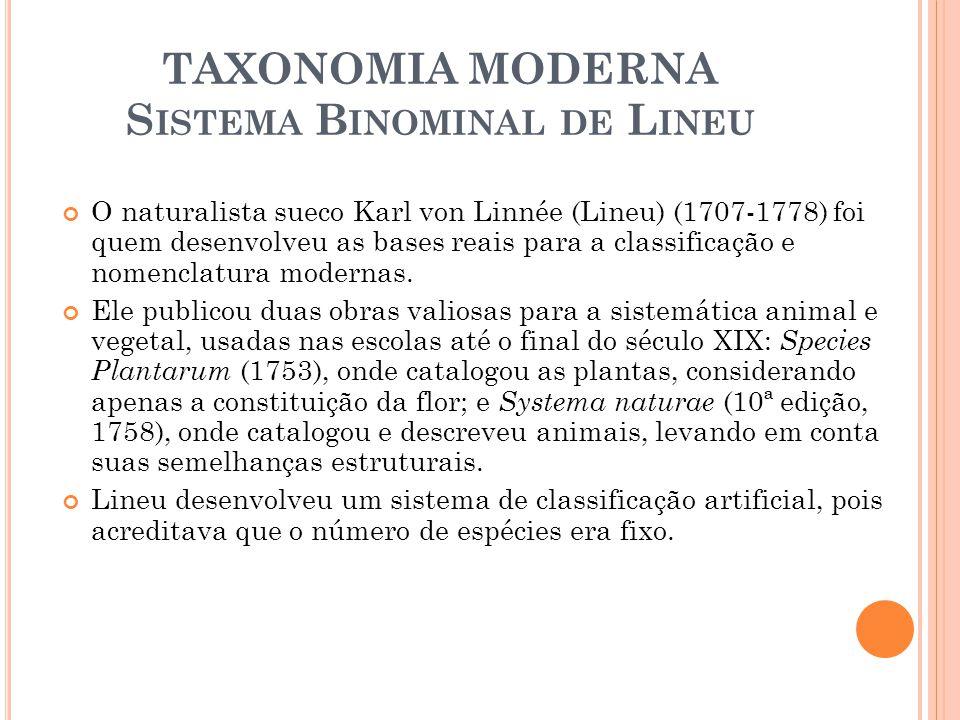 TAXONOMIA MODERNA Sistema Binominal de Lineu