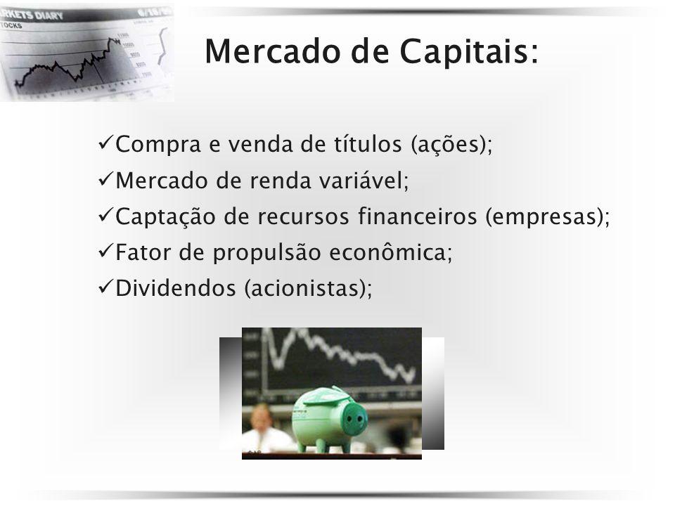 Mercado de Capitais: Compra e venda de títulos (ações);