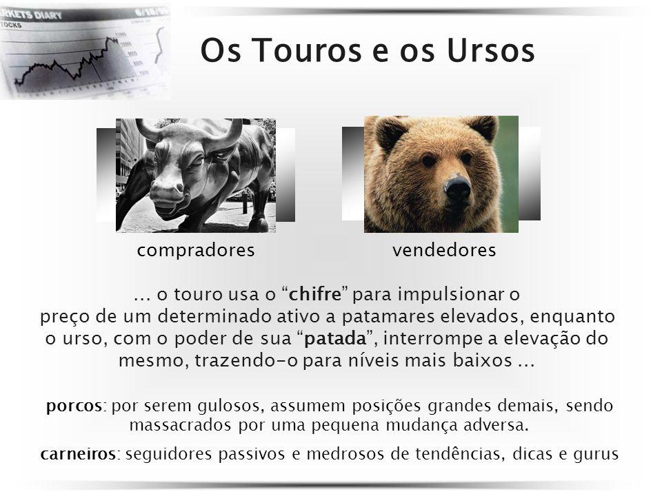 Os Touros e os Ursos compradores vendedores