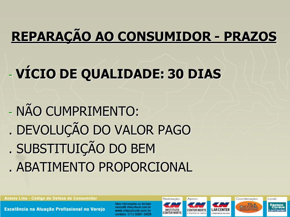 REPARAÇÃO AO CONSUMIDOR - PRAZOS