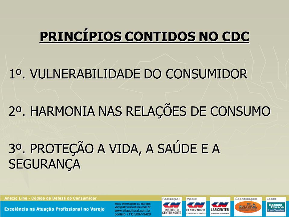PRINCÍPIOS CONTIDOS NO CDC