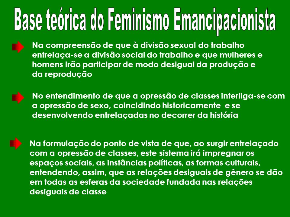 Base teórica do Feminismo Emancipacionista