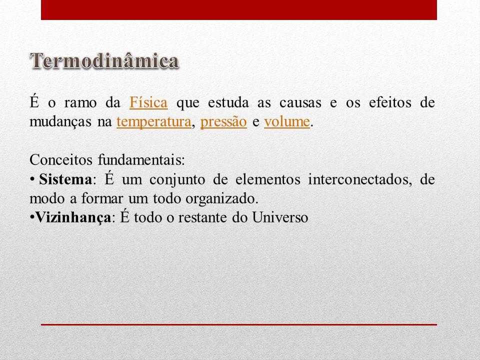 Termodinâmica É o ramo da Física que estuda as causas e os efeitos de mudanças na temperatura, pressão e volume.
