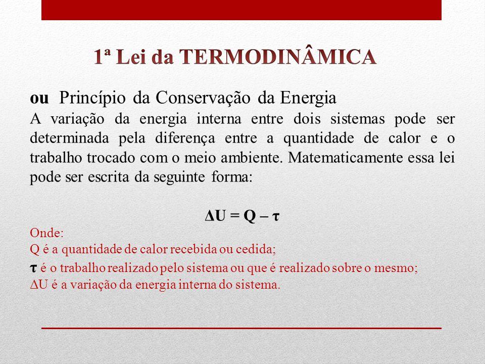 1ª Lei da TERMODINÂMICA ou Princípio da Conservação da Energia