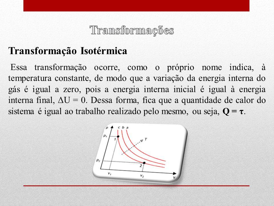 Transformações Transformação Isotérmica