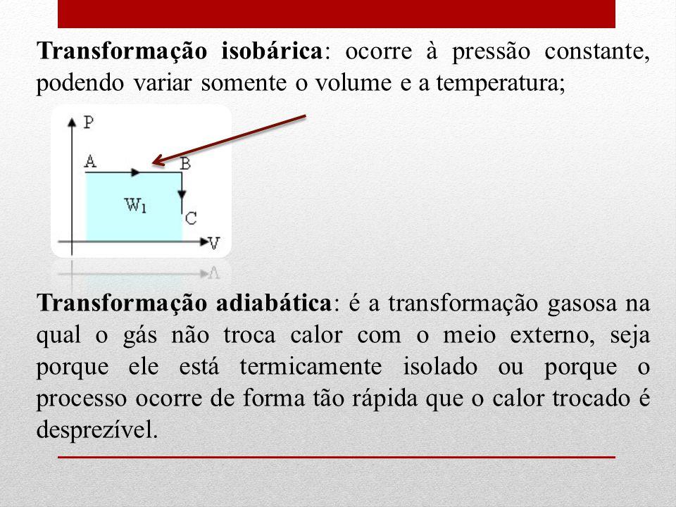 Transformação isobárica: ocorre à pressão constante, podendo variar somente o volume e a temperatura;