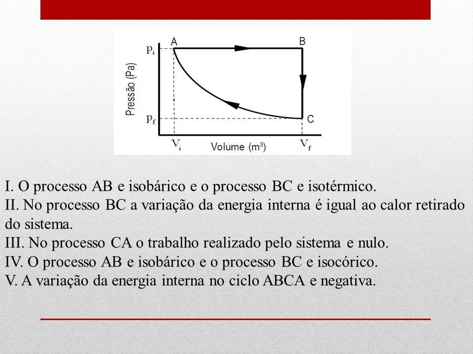 I. O processo AB e isobárico e o processo BC e isotérmico.