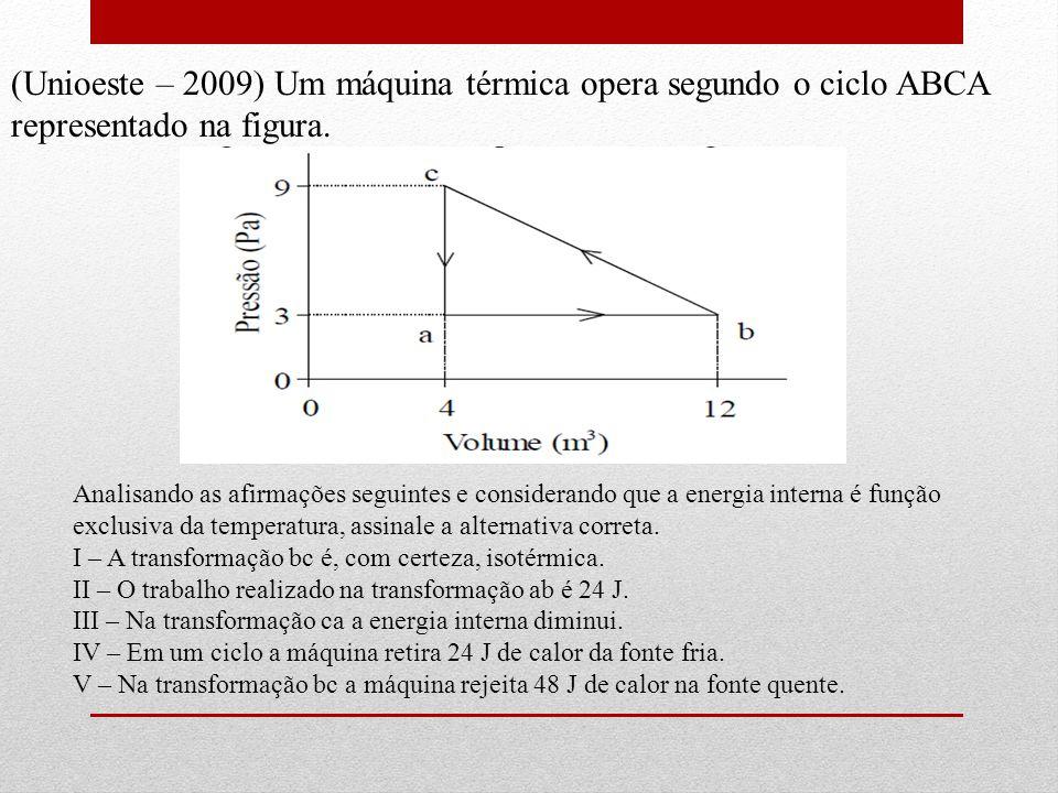 (Unioeste – 2009) Um máquina térmica opera segundo o ciclo ABCA representado na figura.
